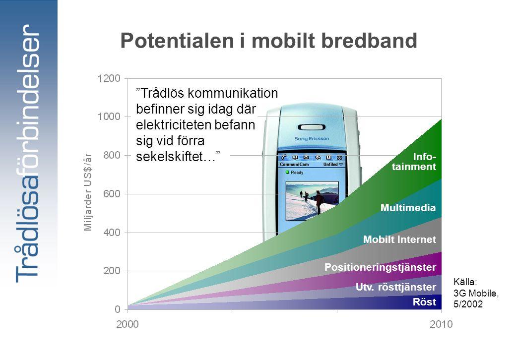 Potentialen i mobilt bredband Källa: 3G Mobile, 5/2002 Röst Utv.