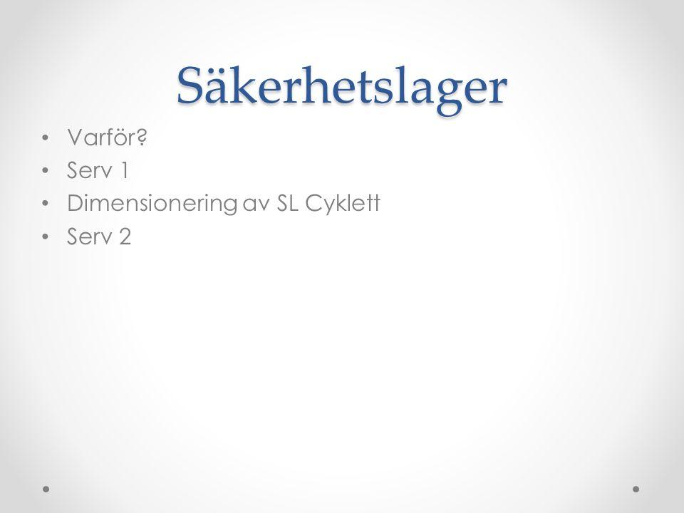 Säkerhetslager Varför? Serv 1 Dimensionering av SL Cyklett Serv 2