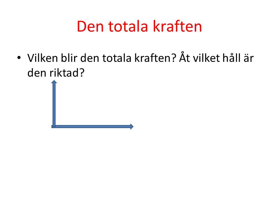 Den totala kraften Vilken blir den totala kraften? Åt vilket håll är den riktad?