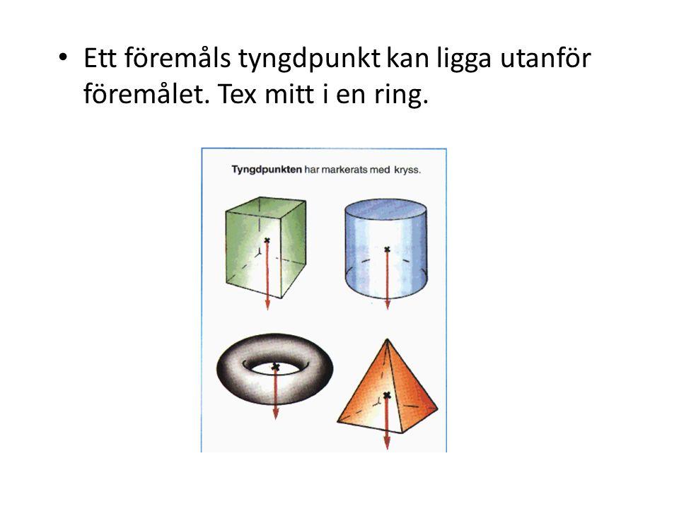 Ett föremåls tyngdpunkt kan ligga utanför föremålet. Tex mitt i en ring.