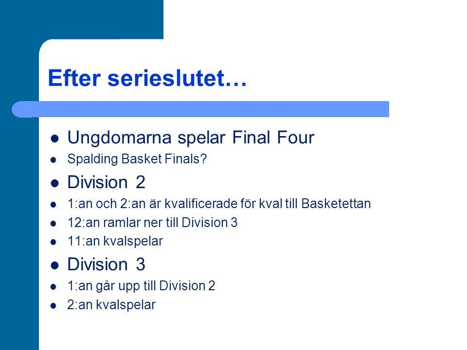 Efter serieslutet… Ungdomarna spelar Final Four Spalding Basket Finals.