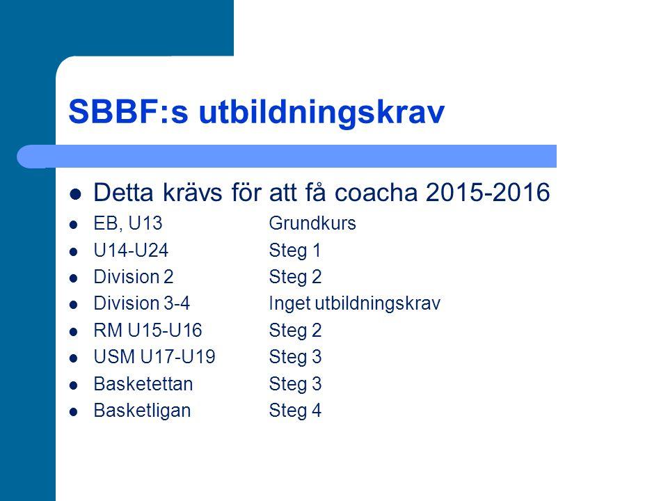 SBBF:s utbildningskrav Detta krävs för att få coacha 2015-2016 EB, U13Grundkurs U14-U24Steg 1 Division 2Steg 2 Division 3-4Inget utbildningskrav RM U15-U16Steg 2 USM U17-U19Steg 3 BasketettanSteg 3 BasketliganSteg 4