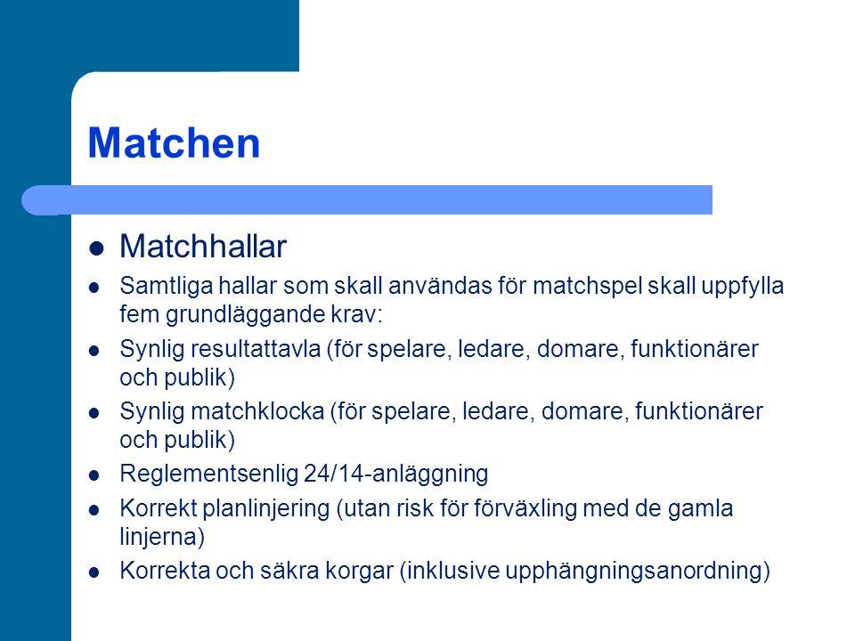 Matchen Matchhallar Samtliga hallar som skall användas för matchspel skall uppfylla fem grundläggande krav: Synlig resultattavla (för spelare, ledare, domare, funktionärer och publik) Synlig matchklocka (för spelare, ledare, domare, funktionärer och publik) Reglementsenlig 24/14-anläggning Korrekt planlinjering (utan risk för förväxling med de gamla linjerna) Korrekta och säkra korgar (inklusive upphängningsanordning)