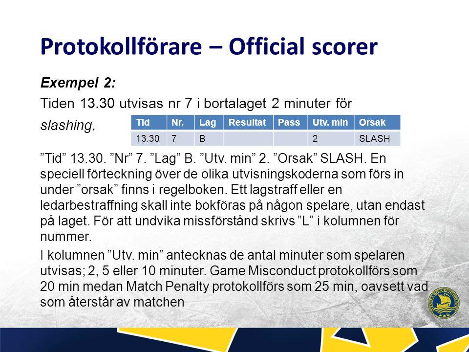 Exempel på hur protokoll förs: Exempel 1: Tiden 12.24 gör nr 12 i hemmalaget mål efter passning från nr 23.