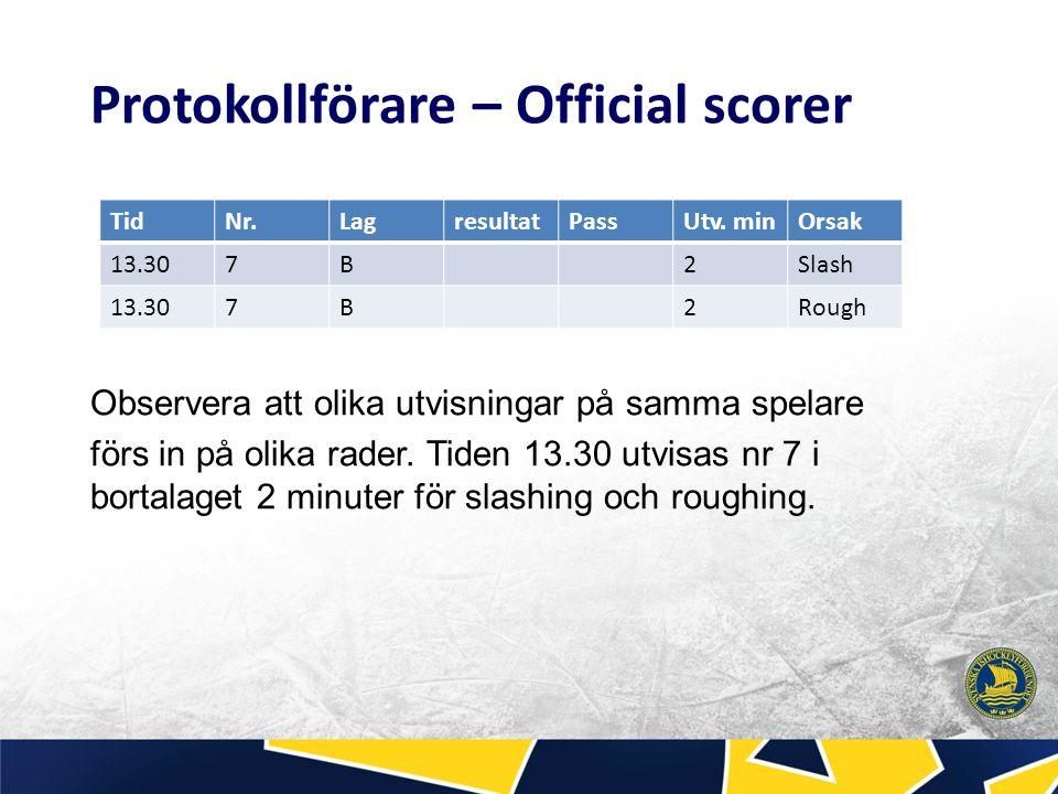 Exempel 2: Tiden 13.30 utvisas nr 7 i bortalaget 2 minuter för slashing.