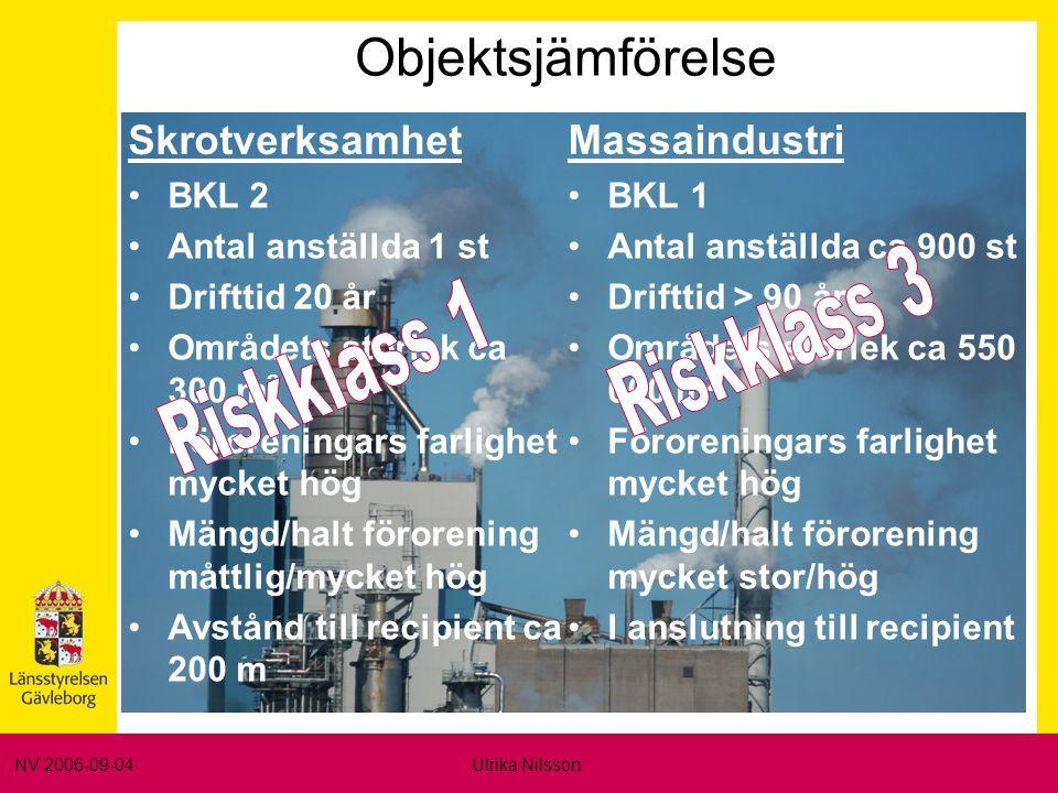 NV 2006-09-04Ulrika Nilsson BKL 1 Antal anställda ca 900 st Drifttid > 90 år Områdets storlek ca 550 000 m 2 Föroreningars farlighet mycket hög Mängd/