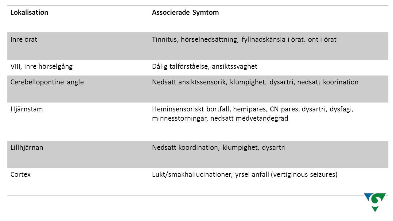 LokalisationAssocierade Symtom Inre öratTinnitus, hörselnedsättning, fyllnadskänsla i örat, ont i örat VIII, inre hörselgångDålig talförståelse, ansik