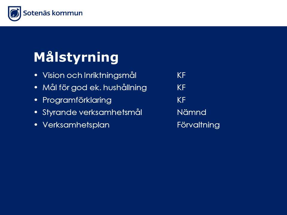 Målstyrning Vision och InriktningsmålKF Mål för god ek. hushållning KF ProgramförklaringKF Styrande verksamhetsmålNämnd Verksamhetsplan Förvaltning