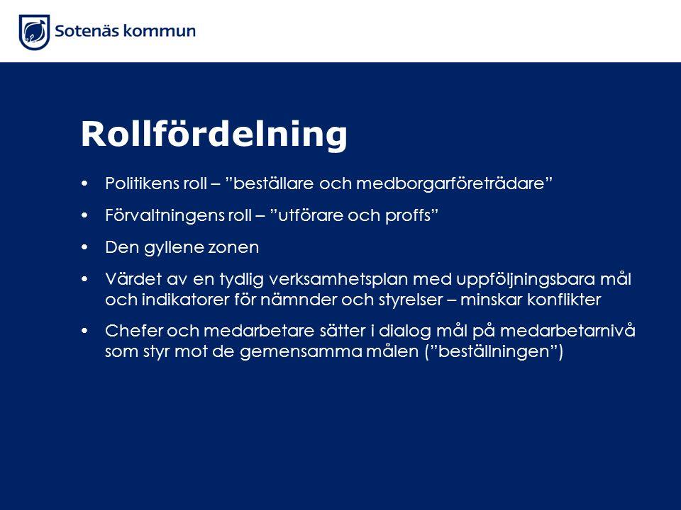 """Rollfördelning Politikens roll – """"beställare och medborgarföreträdare"""" Förvaltningens roll – """"utförare och proffs"""" Den gyllene zonen Värdet av en tydl"""