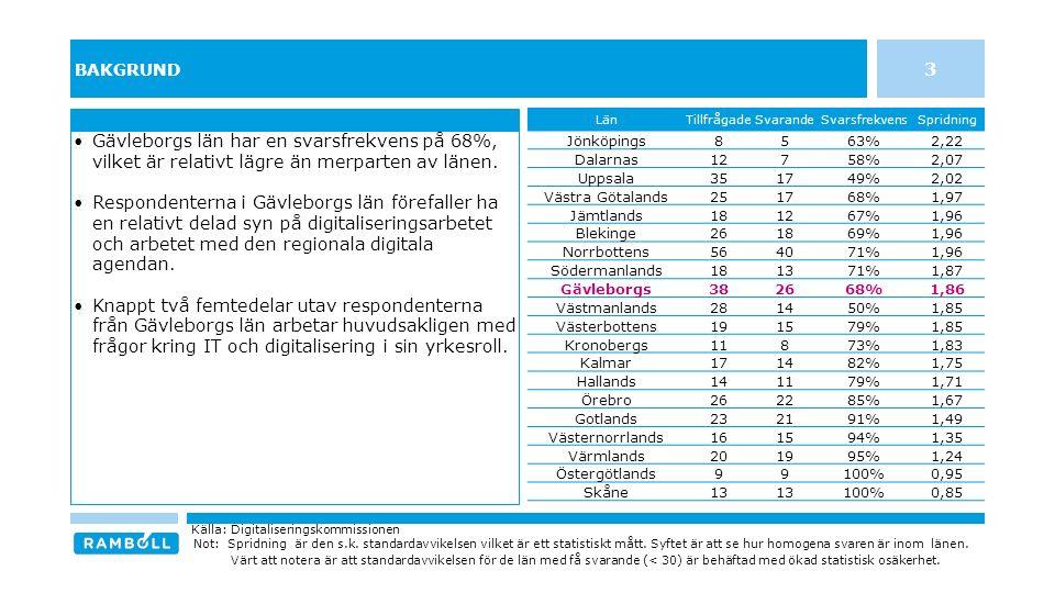 BAKGRUND Gävleborgs län har en svarsfrekvens på 68%, vilket är relativt lägre än merparten av länen.