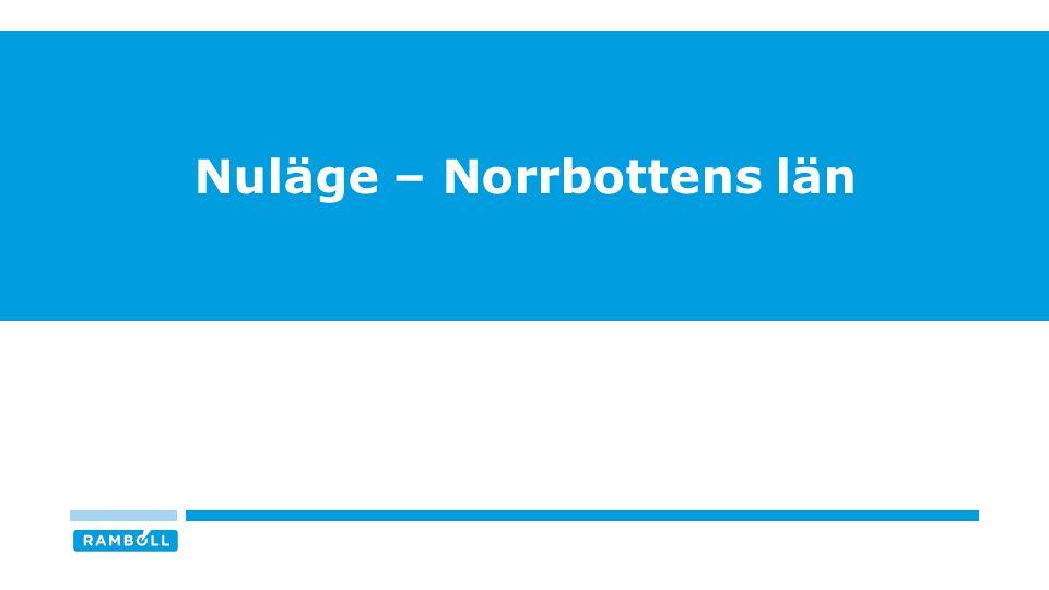 Nuläge – Norrbottens län
