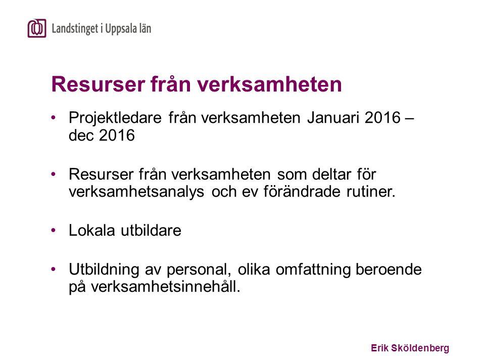 Erik Sköldenberg Resurser från verksamheten Projektledare från verksamheten Januari 2016 – dec 2016 Resurser från verksamheten som deltar för verksamh