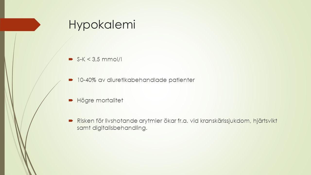 Hypokalemi  S-K < 3,5 mmol/l  10-40% av diuretikabehandlade patienter  Högre mortalitet  Risken för livshotande arytmier ökar fr.a. vid kranskärls