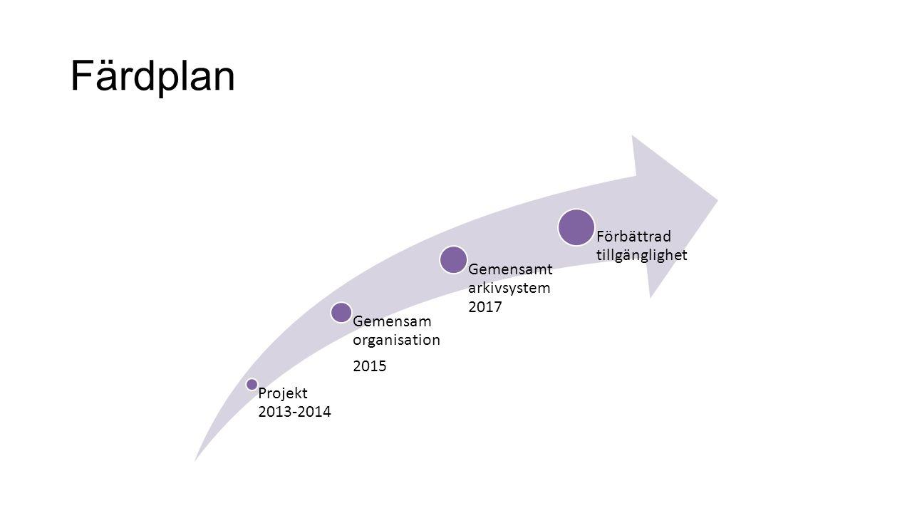 Färdplan Projekt 2013-2014 Gemensam organisation 2015 Gemensamt arkivsystem 2017 Förbättrad tillgänglighet