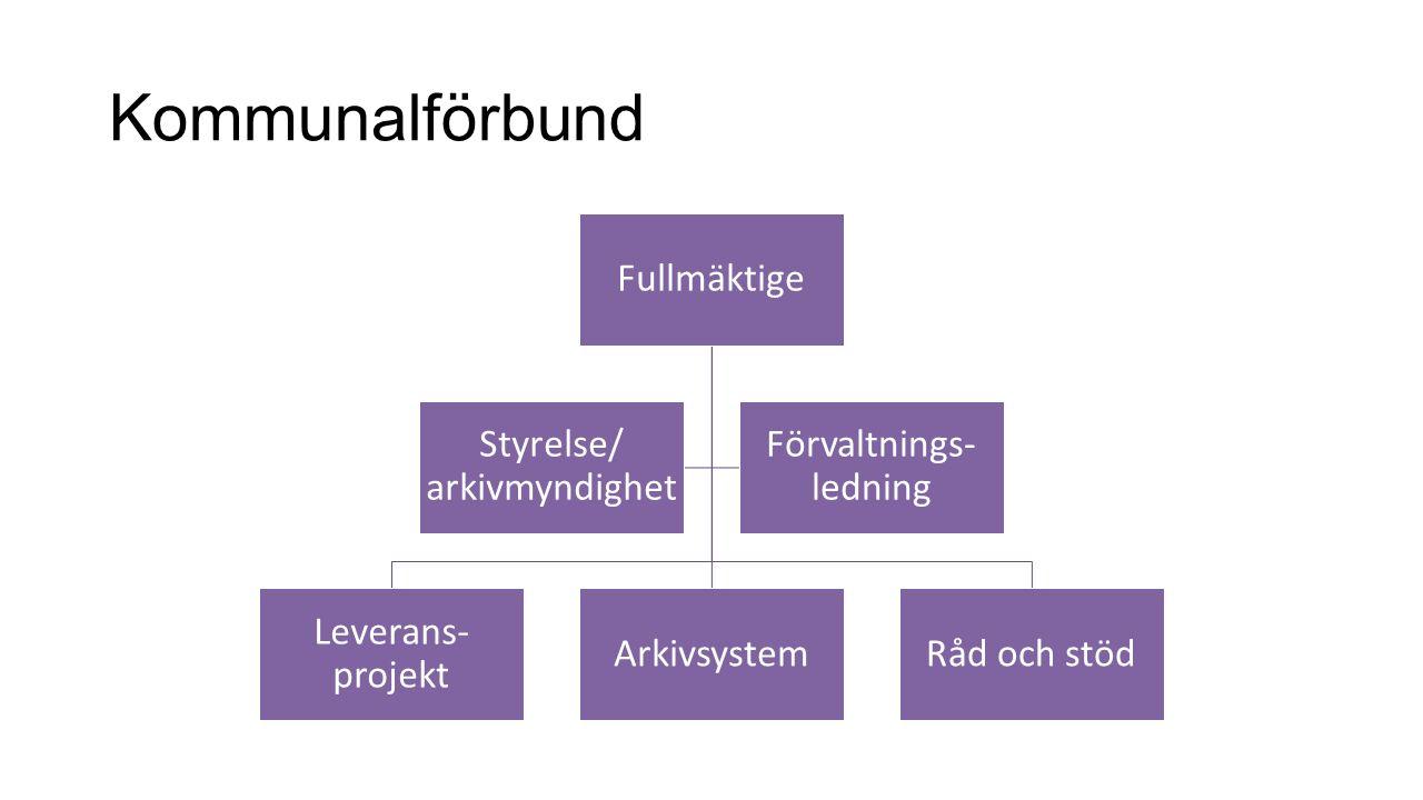 Kommunalförbund Fullmäktige Leverans- projekt ArkivsystemRåd och stöd Styrelse/ arkivmyndighet Förvaltnings- ledning
