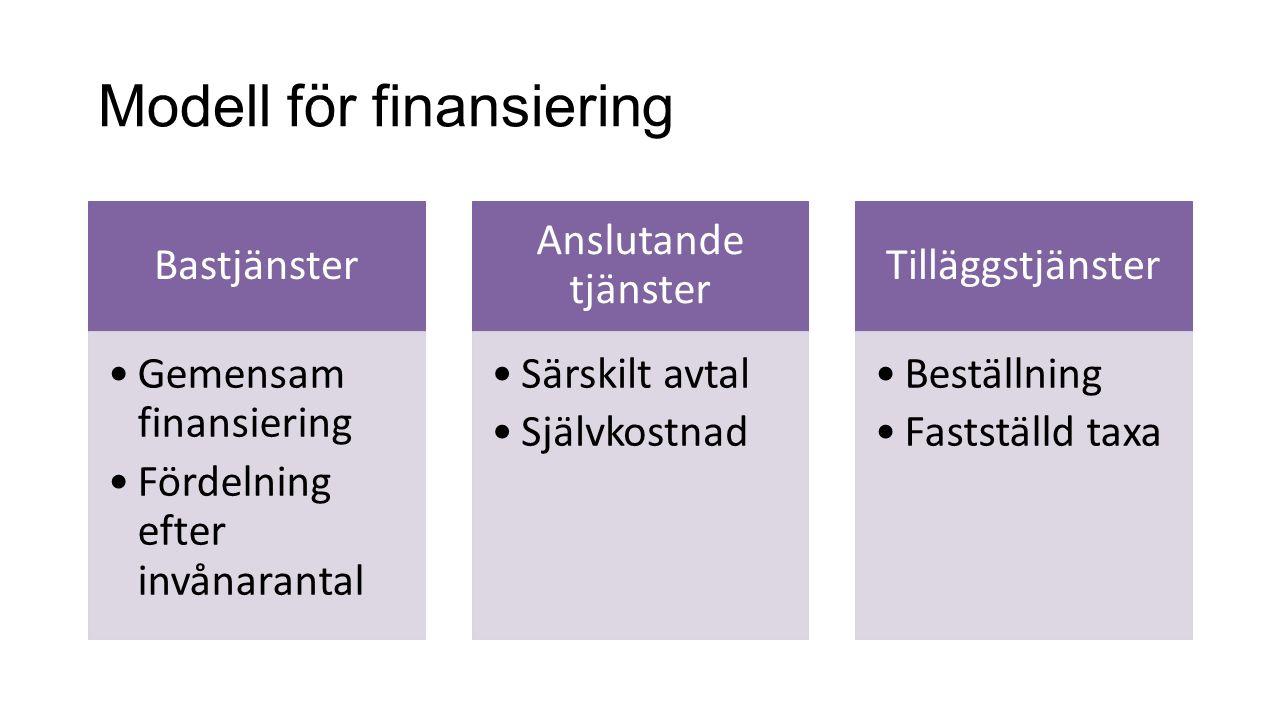 Modell för finansiering Bastjänster Gemensam finansiering Fördelning efter invånarantal Anslutande tjänster Särskilt avtal Självkostnad Tilläggstjänst