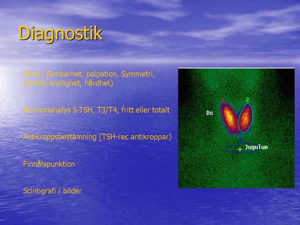 Diagnostik Klinik, )Synbarhet, palpation, Symmetri, storlek, knölighet, hårdhet) Hormonanalys S-TSH, T3/T4, fritt eller totalt Antikroppsbestämning (T