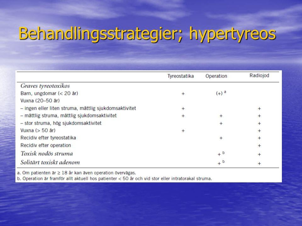 Behandlingsstrategier; hypertyreos