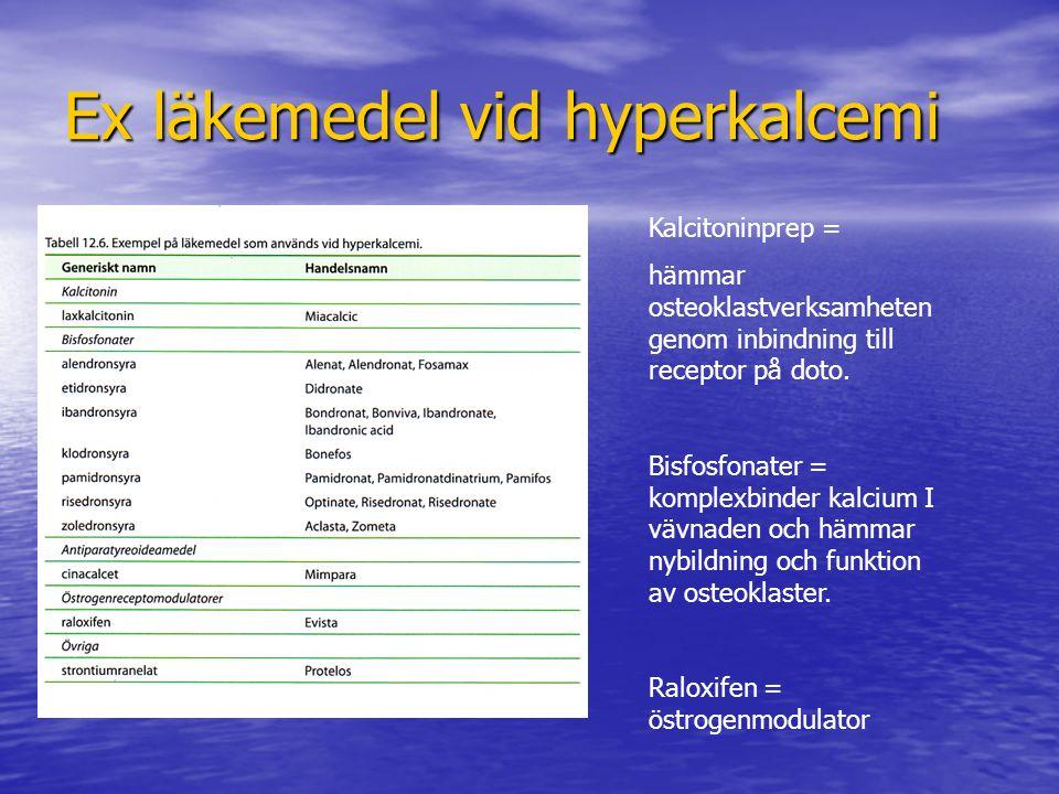 Ex läkemedel vid hyperkalcemi Kalcitoninprep = hämmar osteoklastverksamheten genom inbindning till receptor på doto. Bisfosfonater = komplexbinder kal