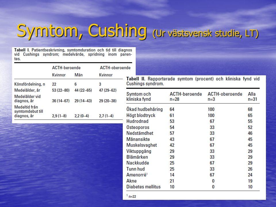 Symtom, Cushing (Ur västsvensk studie, LT)