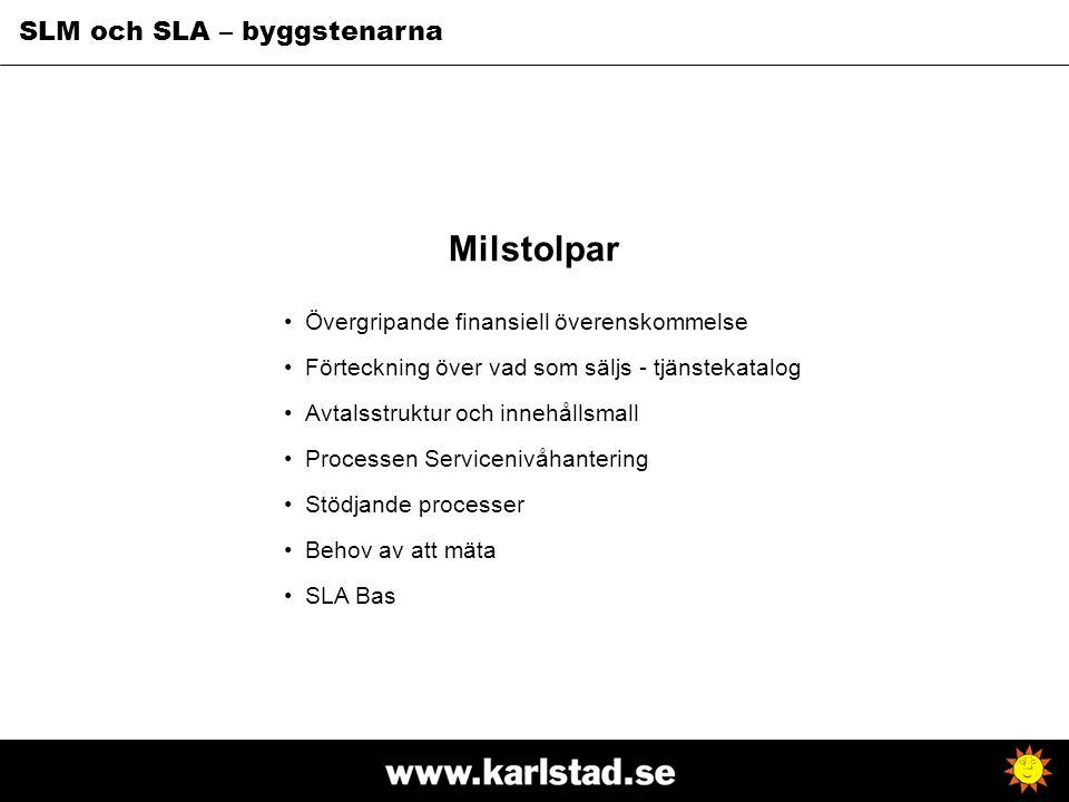 SLM och SLA – byggstenarna Övergripande finansiell överenskommelse Förteckning över vad som säljs - tjänstekatalog Avtalsstruktur och innehållsmall Pr