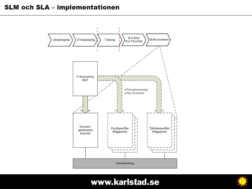 SLM och SLA – implementationen