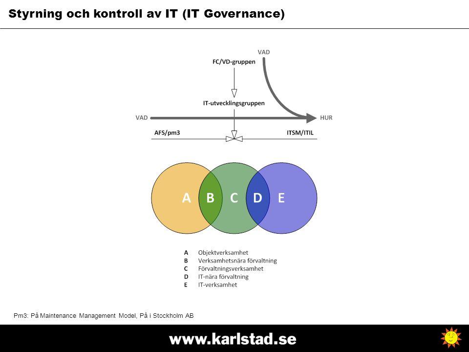 Styrning och kontroll av IT (IT Governance) Pm3: På Maintenance Management Model, På i Stockholm AB