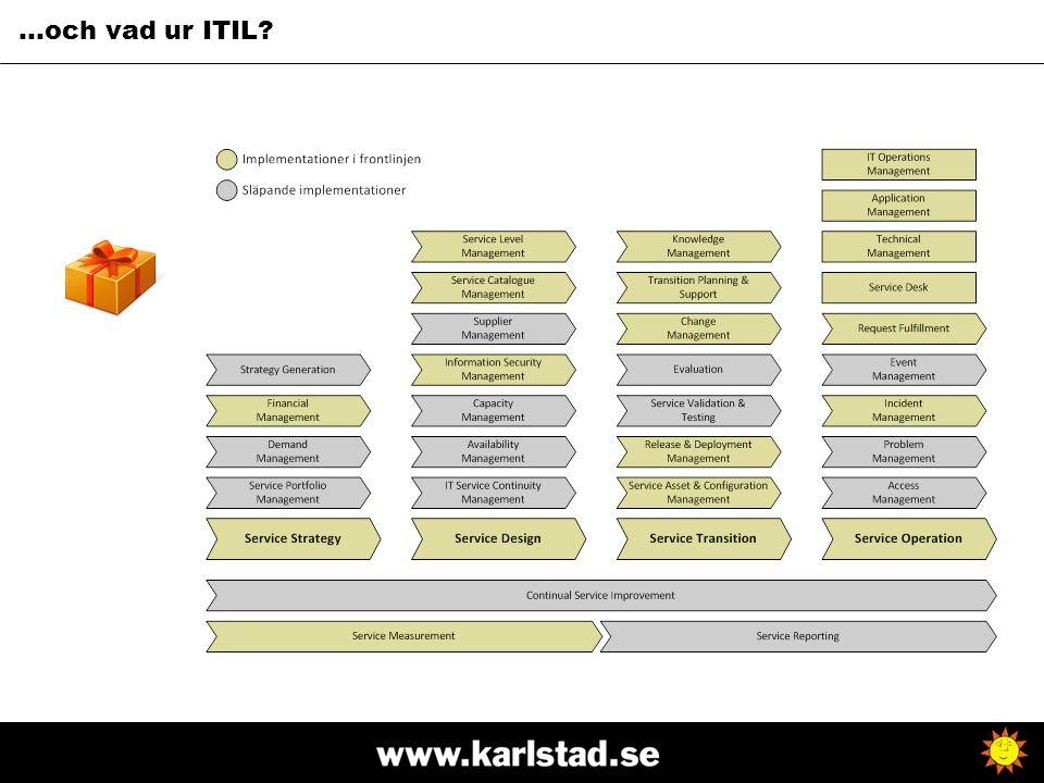 …och vad ur ITIL?