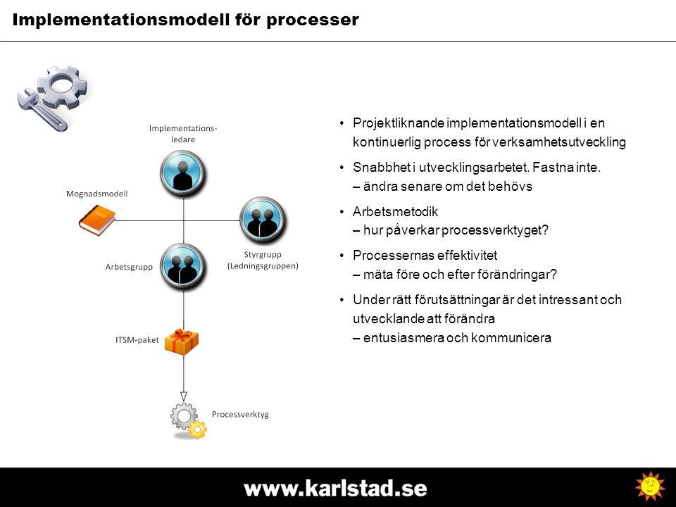 Projektliknande implementationsmodell i en kontinuerlig process för verksamhetsutveckling Snabbhet i utvecklingsarbetet. Fastna inte. – ändra senare o