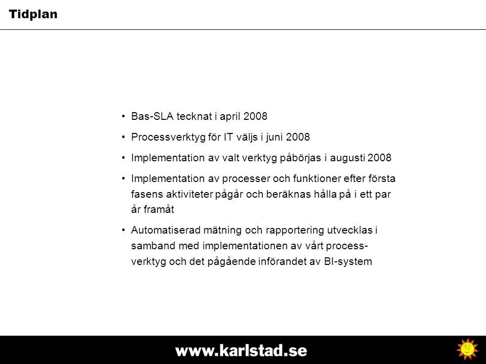Tidplan Bas-SLA tecknat i april 2008 Processverktyg för IT väljs i juni 2008 Implementation av valt verktyg påbörjas i augusti 2008 Implementation av