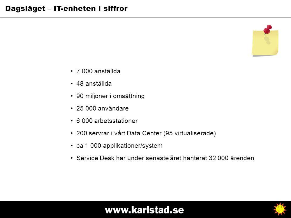 7 000 anställda 48 anställda 90 miljoner i omsättning 25 000 användare 6 000 arbetsstationer 200 servrar i vårt Data Center (95 virtualiserade) ca 1 0