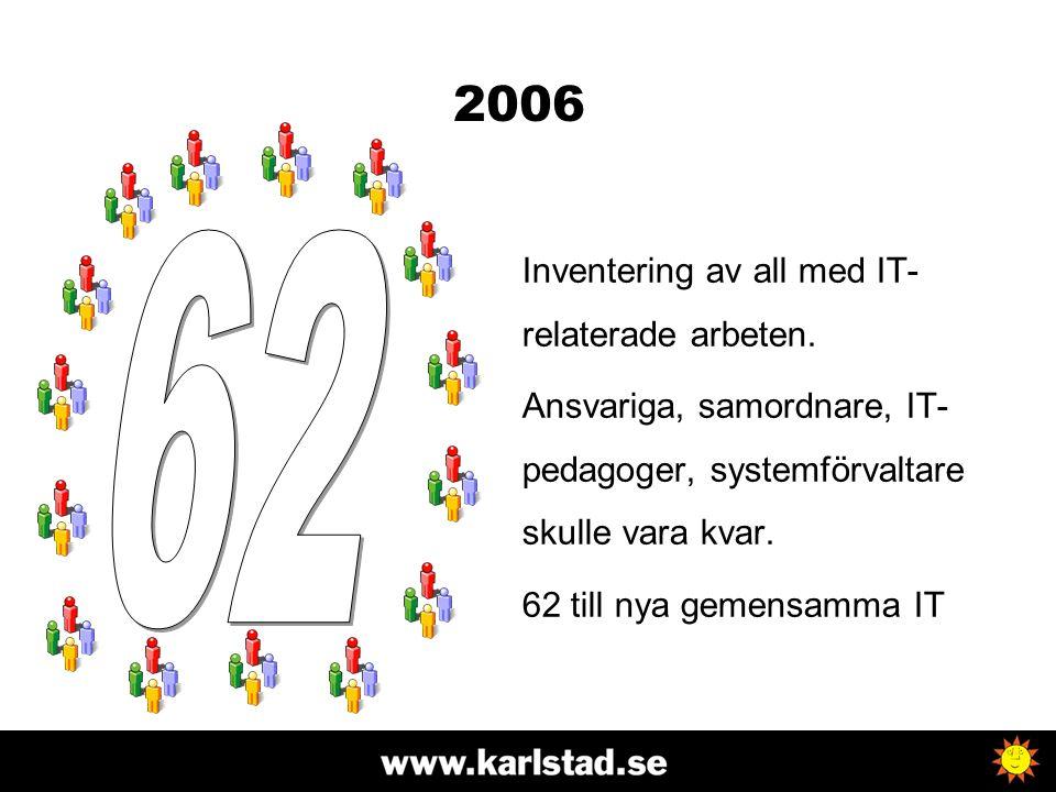 2006 Inventering av all med IT- relaterade arbeten. Ansvariga, samordnare, IT- pedagoger, systemförvaltare skulle vara kvar. 62 till nya gemensamma IT