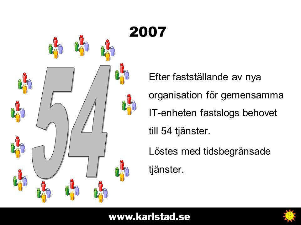 2007 Efter fastställande av nya organisation för gemensamma IT-enheten fastslogs behovet till 54 tjänster. Löstes med tidsbegränsade tjänster.