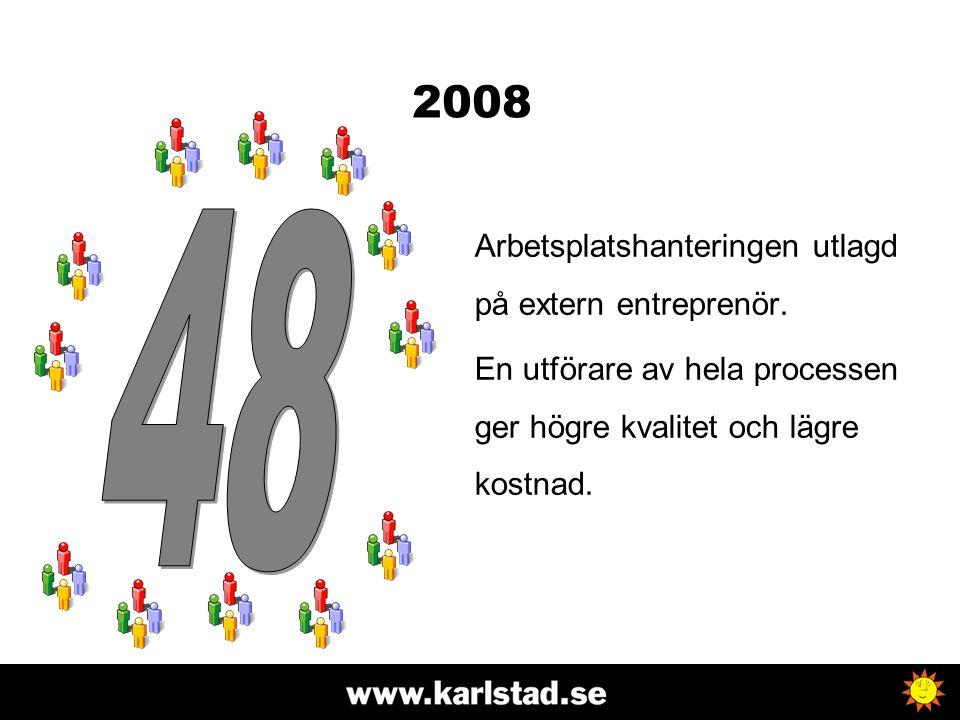 2008 Arbetsplatshanteringen utlagd på extern entreprenör. En utförare av hela processen ger högre kvalitet och lägre kostnad.