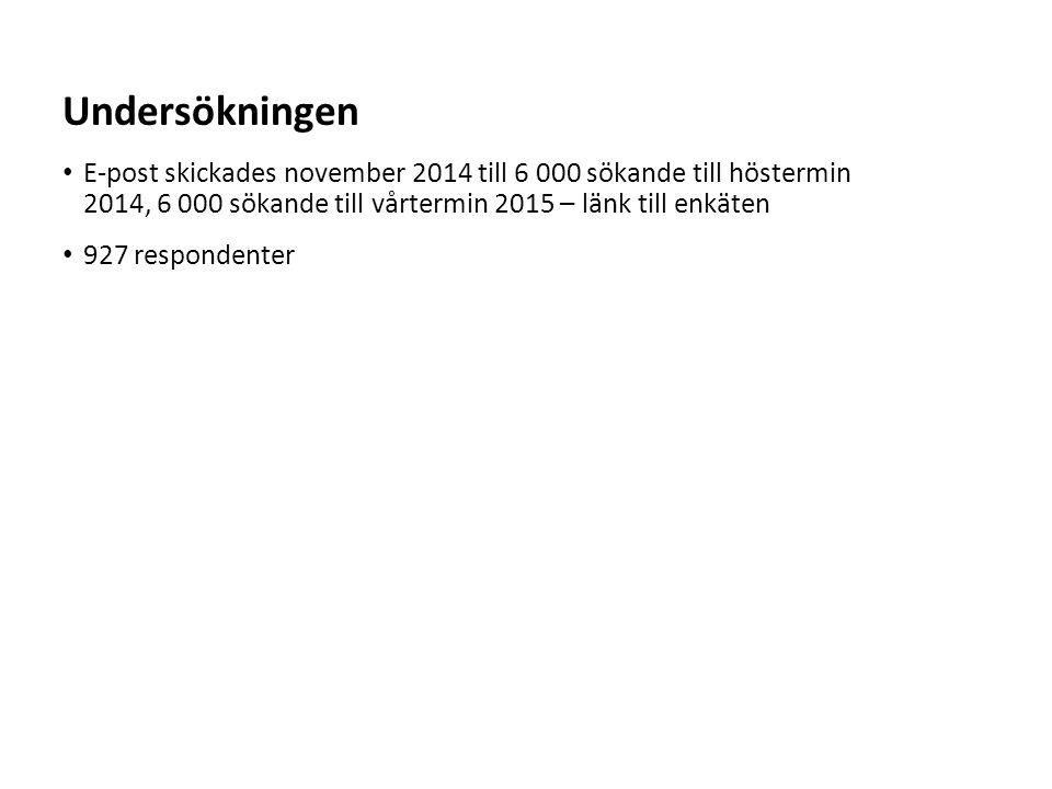 Sv E-post skickades november 2014 till 6 000 sökande till höstermin 2014, 6 000 sökande till vårtermin 2015 – länk till enkäten 927 respondenter Under