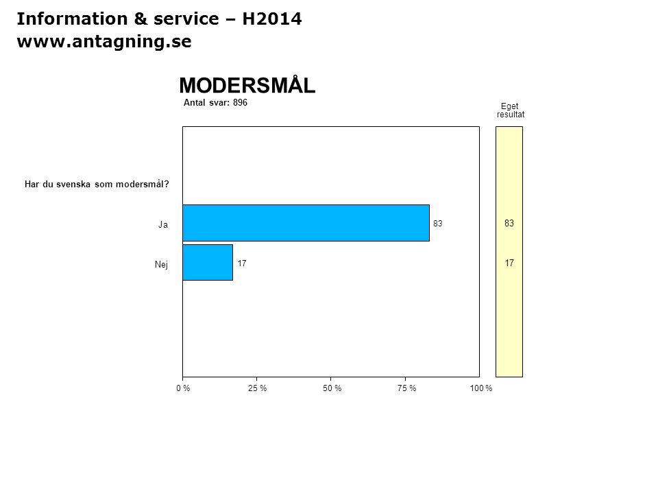 Sv Antal svar: 896 MODERSMÅL 0 %25 %50 %75 %100 % Eget resultat Har du svenska som modersmål? Ja 83 Nej 17 Information & service – H2014 www.antagning