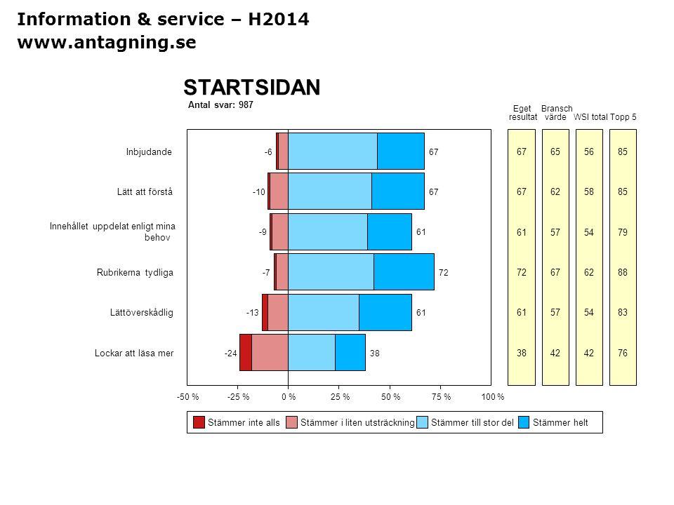 Sv Antal svar: 987 STARTSIDAN -50 %-25 %0 %25 %50 %75 %100 % Stämmer inte allsStämmer i liten utsträckningStämmer till stor delStämmer helt Eget resul