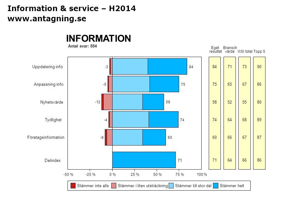 Sv Antal svar: 884 INFORMATION -50 %-25 %0 %25 %50 %75 %100 % Stämmer inte allsStämmer i liten utsträckningStämmer till stor delStämmer helt Eget resu