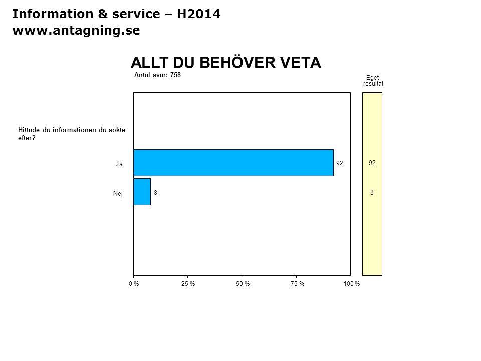 Sv Antal svar: 758 ALLT DU BEHÖVER VETA 0 %25 %50 %75 %100 % Eget resultat Hittade du informationen du sökte efter? Ja 92 Nej 8 8 Information & servic