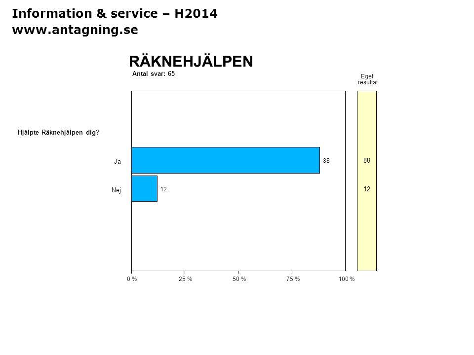 Sv Antal svar: 65 RÄKNEHJÄLPEN 0 %25 %50 %75 %100 % Eget resultat Hjälpte Räknehjälpen dig? Ja 88 Nej 12 Information & service – H2014 www.antagning.s