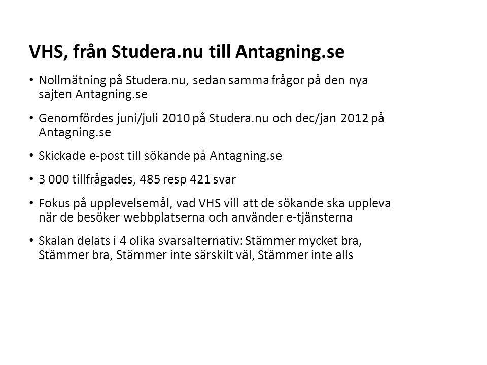 Sv Nollmätning på Studera.nu, sedan samma frågor på den nya sajten Antagning.se Genomfördes juni/juli 2010 på Studera.nu och dec/jan 2012 på Antagning