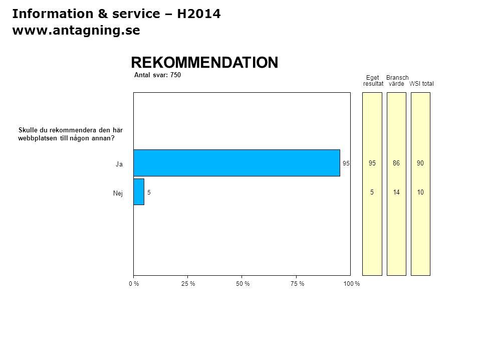 Sv Antal svar: 750 REKOMMENDATION 0 %25 %50 %75 %100 % Eget resultat Bransch värdeWSI total Skulle du rekommendera den här webbplatsen till någon anna