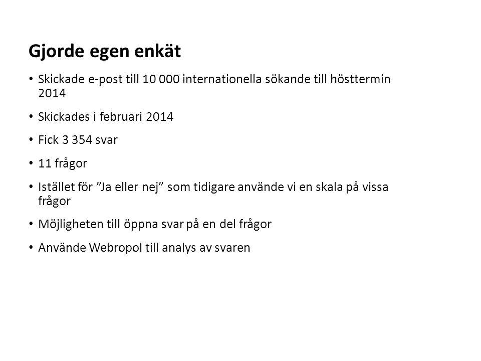 """Sv Skickade e-post till 10 000 internationella sökande till hösttermin 2014 Skickades i februari 2014 Fick 3 354 svar 11 frågor Istället för """"Ja eller"""