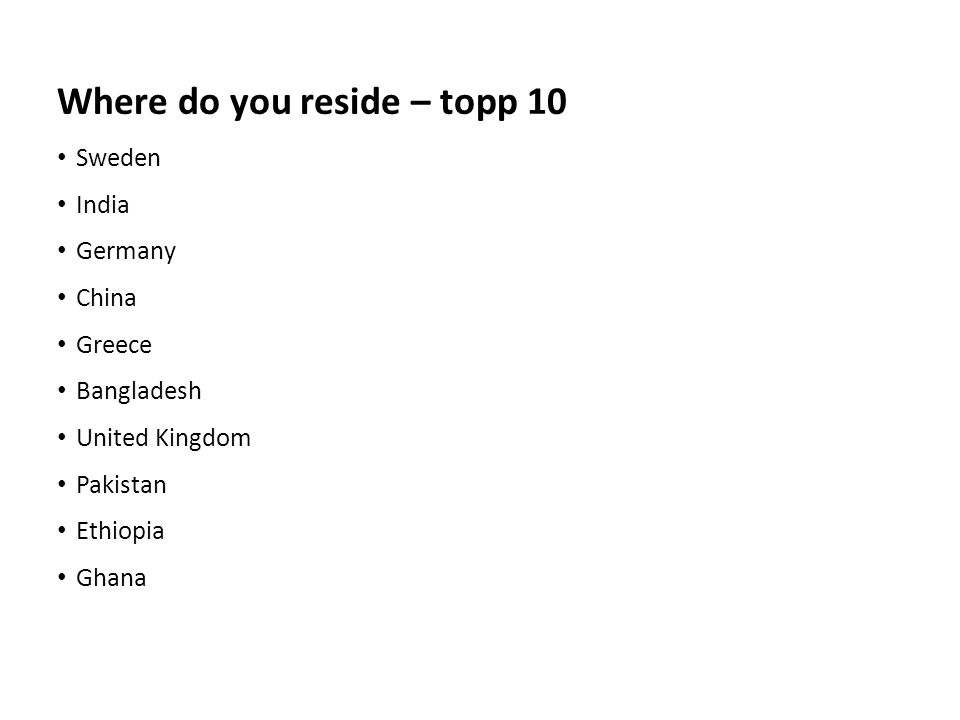 Sv Sweden India Germany China Greece Bangladesh United Kingdom Pakistan Ethiopia Ghana Where do you reside – topp 10