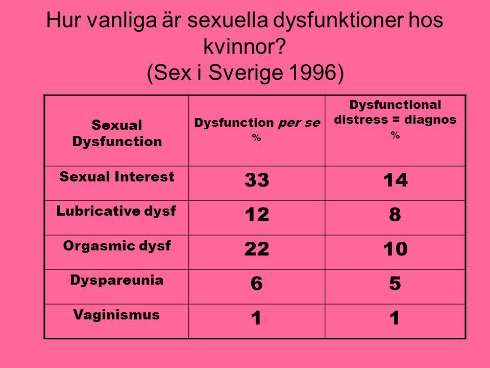 Kroppsegna hormoner som kan påverka kvinnans sexualitet Östrogen  Testosteron  Progesteron  Prolaktin  Oxytocin  Endorfiner 