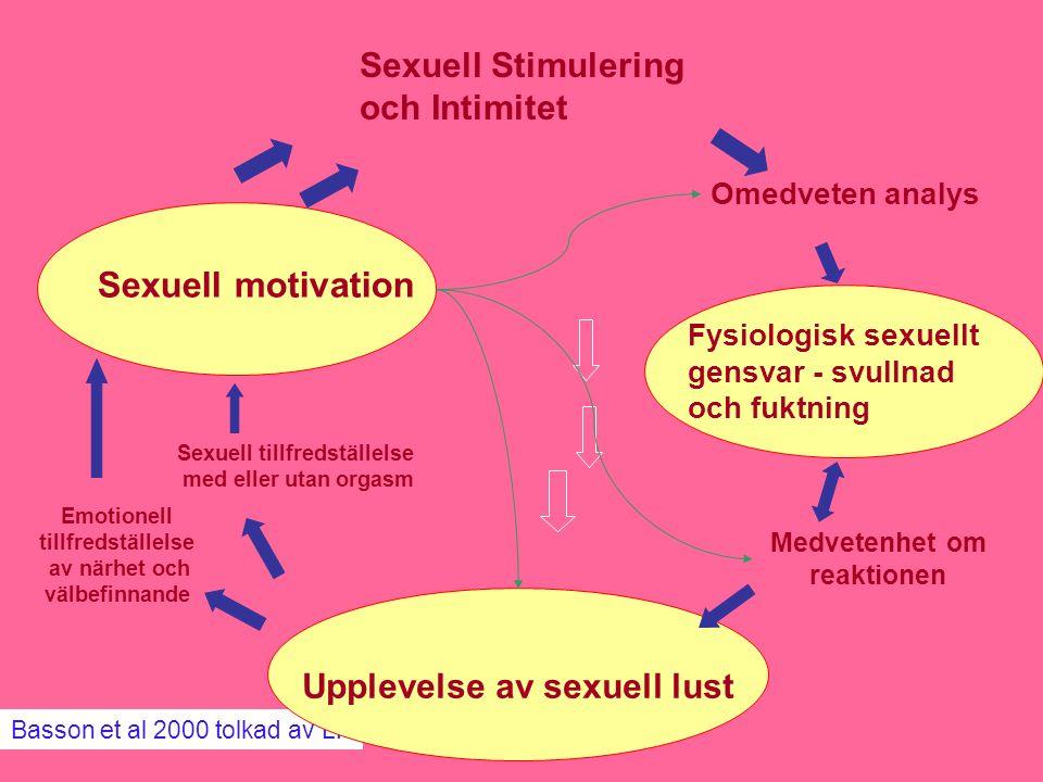  Bristande sexuell lust/motivation (hypoactive sexual desire disorder.