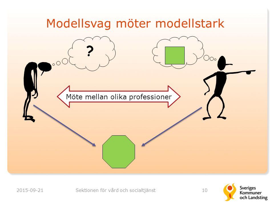 Modellsvag möter modellstark 2015-09-21Sektionen för vård och socialtjänst .