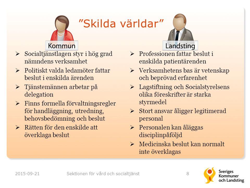 Skilda världar  Socialtjänstlagen styr i hög grad nämndens verksamhet  Politiskt valda ledamöter fattar beslut i enskilda ärenden  Tjänstemännen arbetar på delegation  Finns formella förvaltningsregler för handläggning, utredning, behovsbedömning och beslut  Rätten för den enskilde att överklaga beslut  Professionen fattar beslut i enskilda patientärenden  Verksamhetens bas är vetenskap och beprövad erfarenhet  Lagstiftning och Socialstyrelsens olika föreskrifter är starka styrmedel  Stort ansvar åligger legitimerad personal  Personalen kan åläggas disciplinpåföljd  Medicinska beslut kan normalt inte överklagas 2015-09-21Sektionen för vård och socialtjänst8
