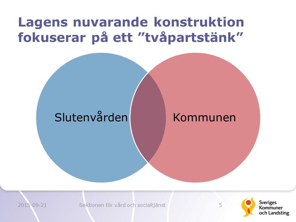 """Lagens nuvarande konstruktion fokuserar på ett """"tvåpartstänk"""" SlutenvårdenKommunen 2015-09-21Sektionen för vård och socialtjänst5"""