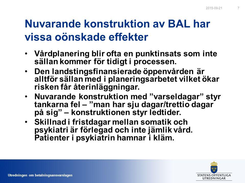Utredningen om betalningsansvarslagen Nuvarande konstruktion av BAL har vissa oönskade effekter Vårdplanering blir ofta en punktinsats som inte sällan